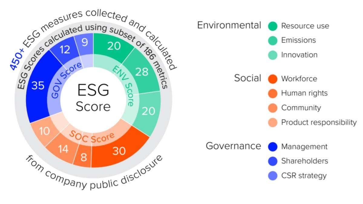 1-ESG-funds-30-06-2020