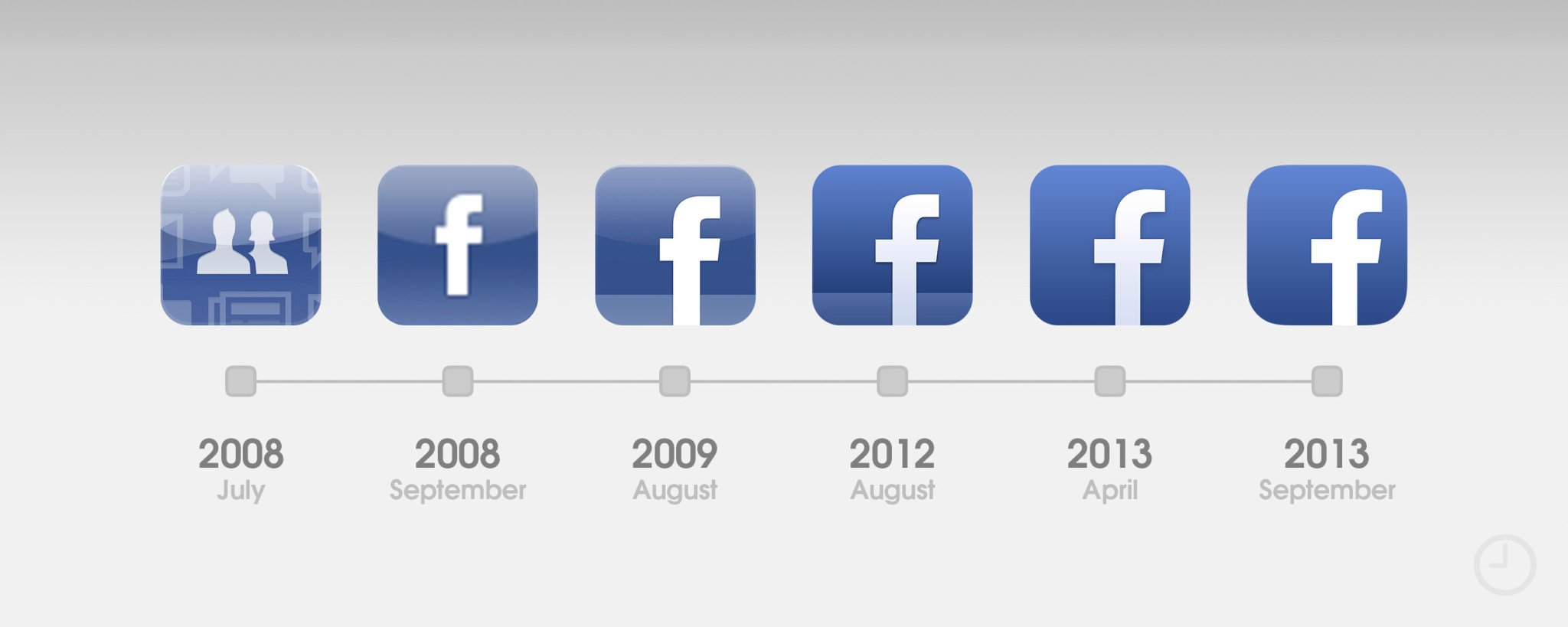 facebook-icons-ver-technology