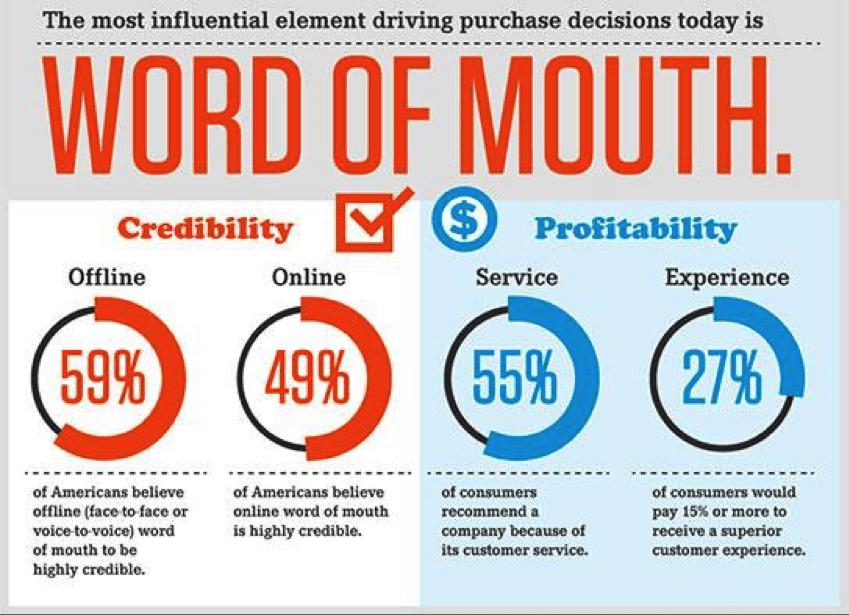 mouth-marketing-omni